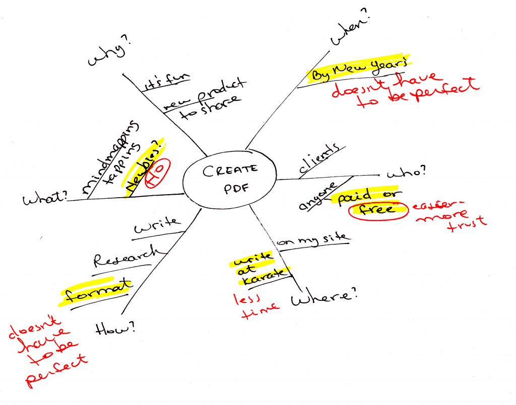Mind Mapping Tapping